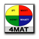 4MAT About Learning